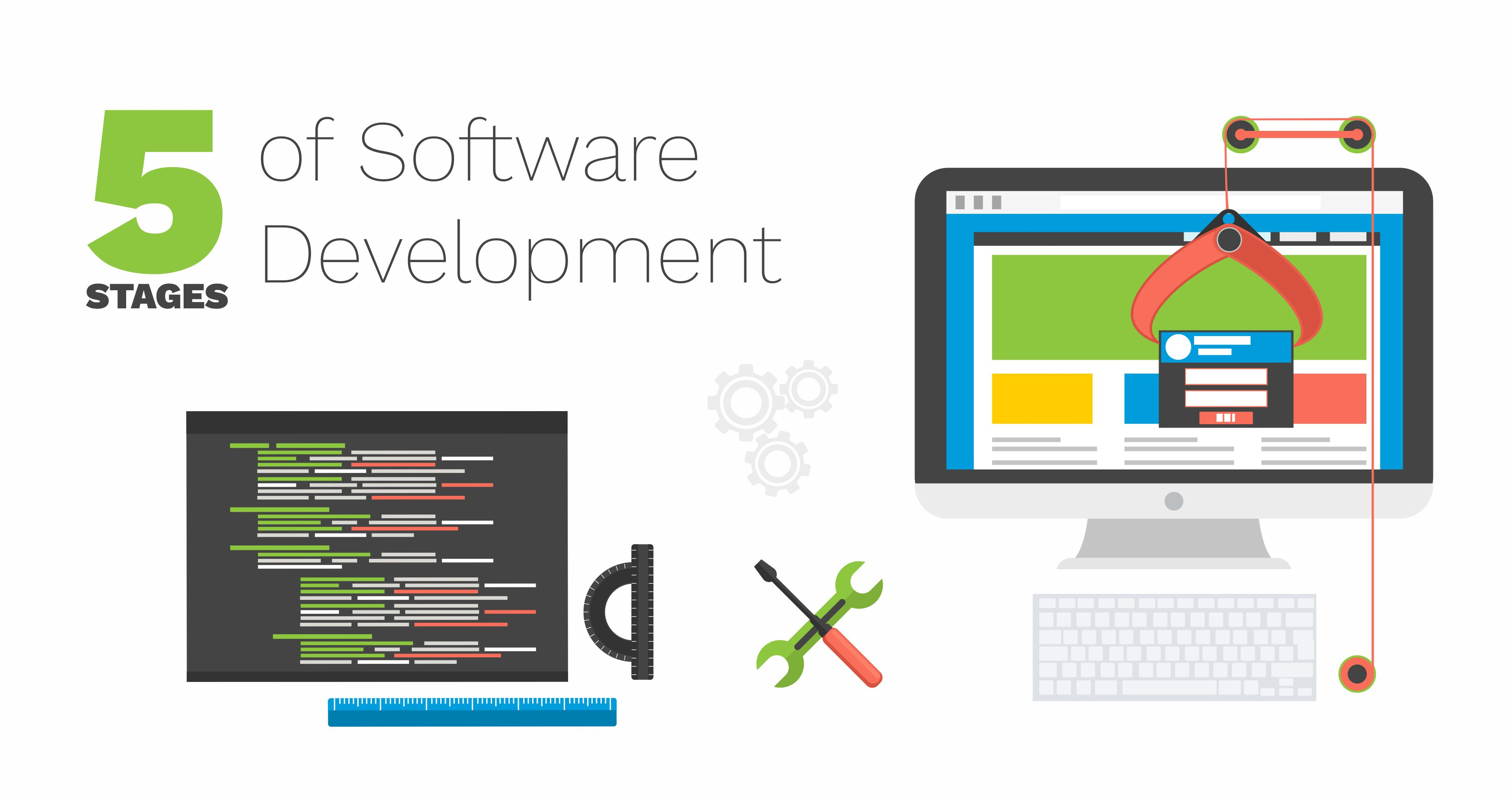 The 5 Stages of Software Development